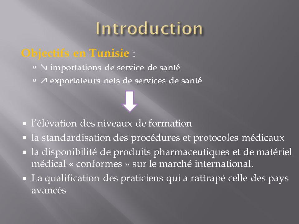 Objectifs en Tunisie : importations de service de santé exportateurs nets de services de santé lélévation des niveaux de formation la standardisation