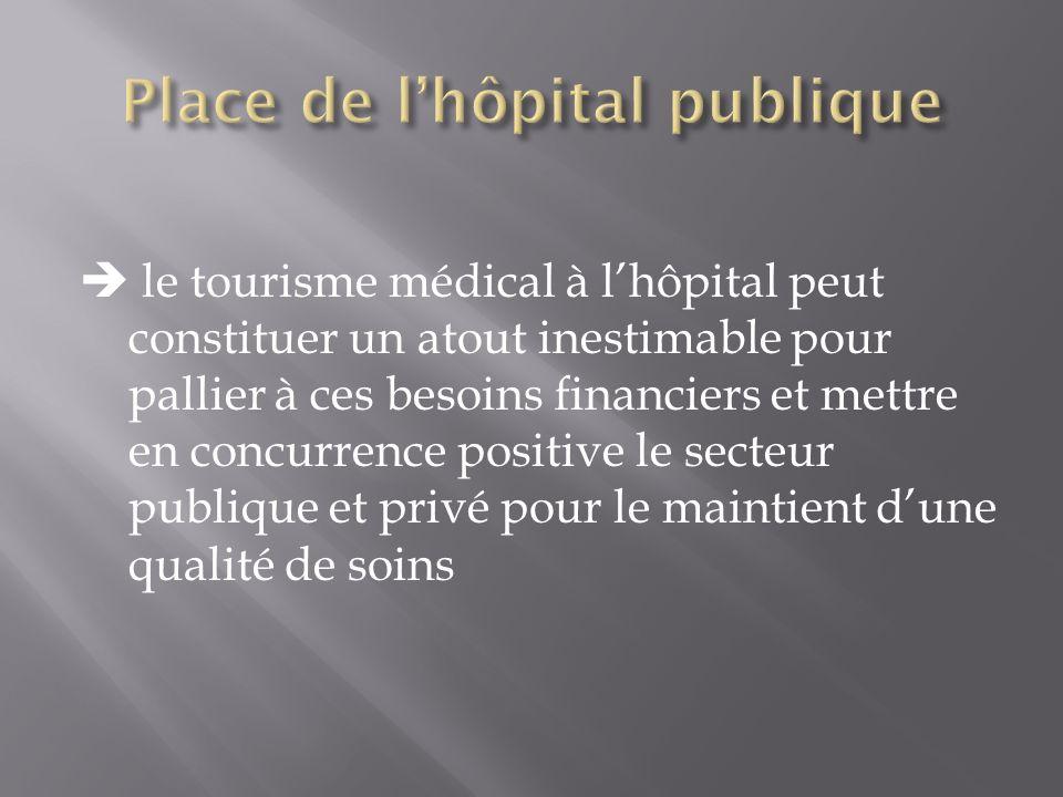 le tourisme médical à lhôpital peut constituer un atout inestimable pour pallier à ces besoins financiers et mettre en concurrence positive le secteur
