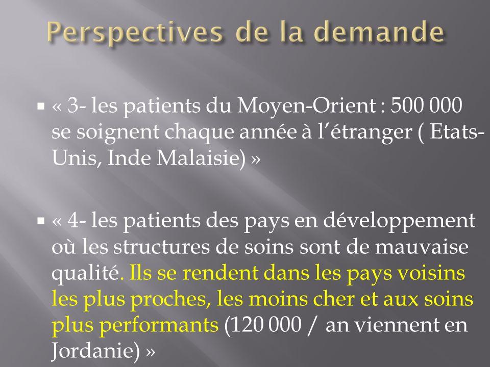 « 3- les patients du Moyen-Orient : 500 000 se soignent chaque année à létranger ( Etats- Unis, Inde Malaisie) » « 4- les patients des pays en dévelop