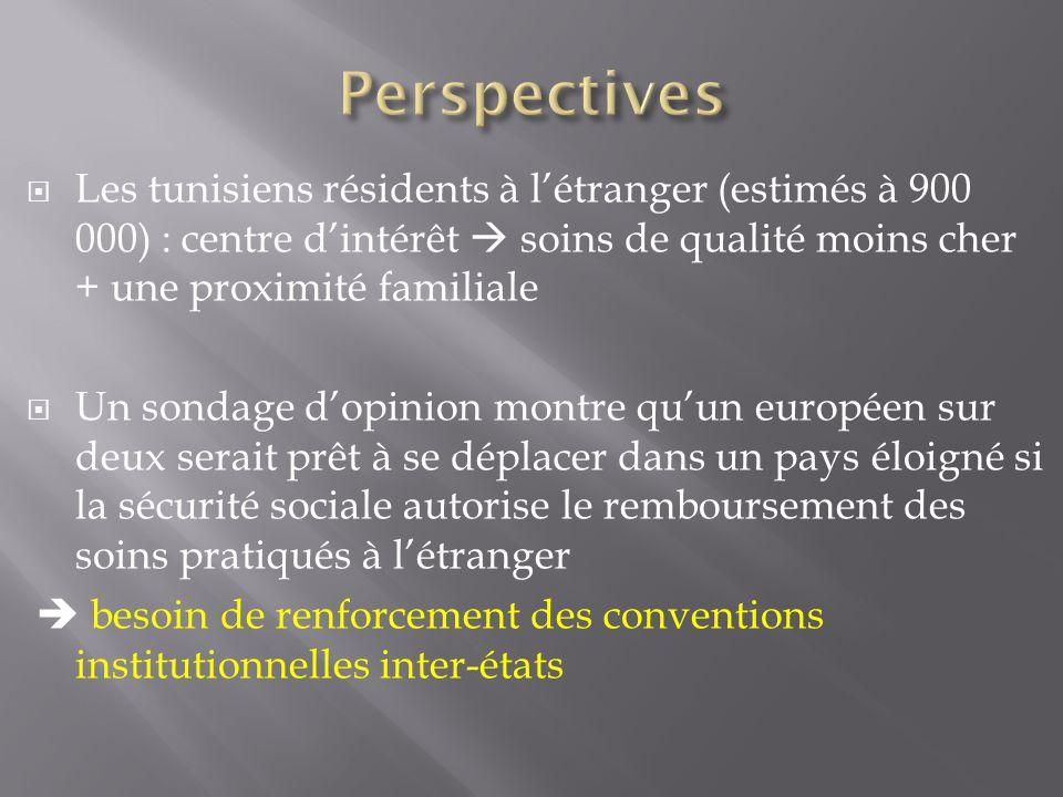 Les tunisiens résidents à létranger (estimés à 900 000) : centre dintérêt soins de qualité moins cher + une proximité familiale Un sondage dopinion mo