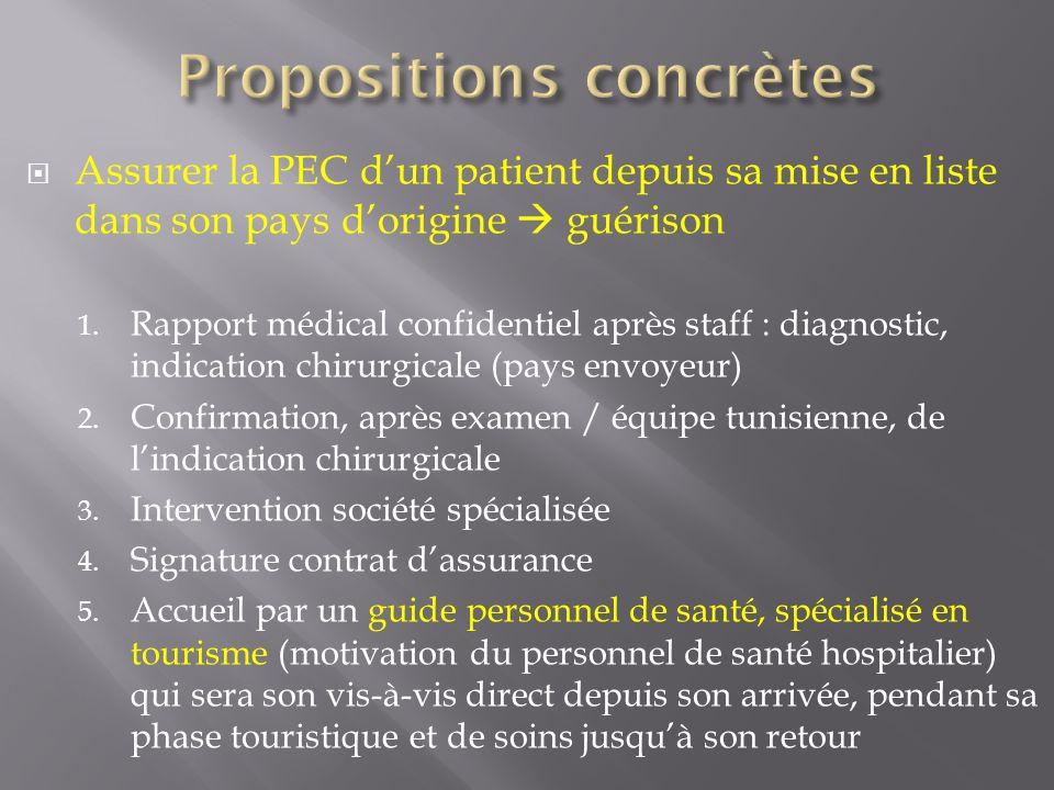 Assurer la PEC dun patient depuis sa mise en liste dans son pays dorigine guérison 1. Rapport médical confidentiel après staff : diagnostic, indicatio