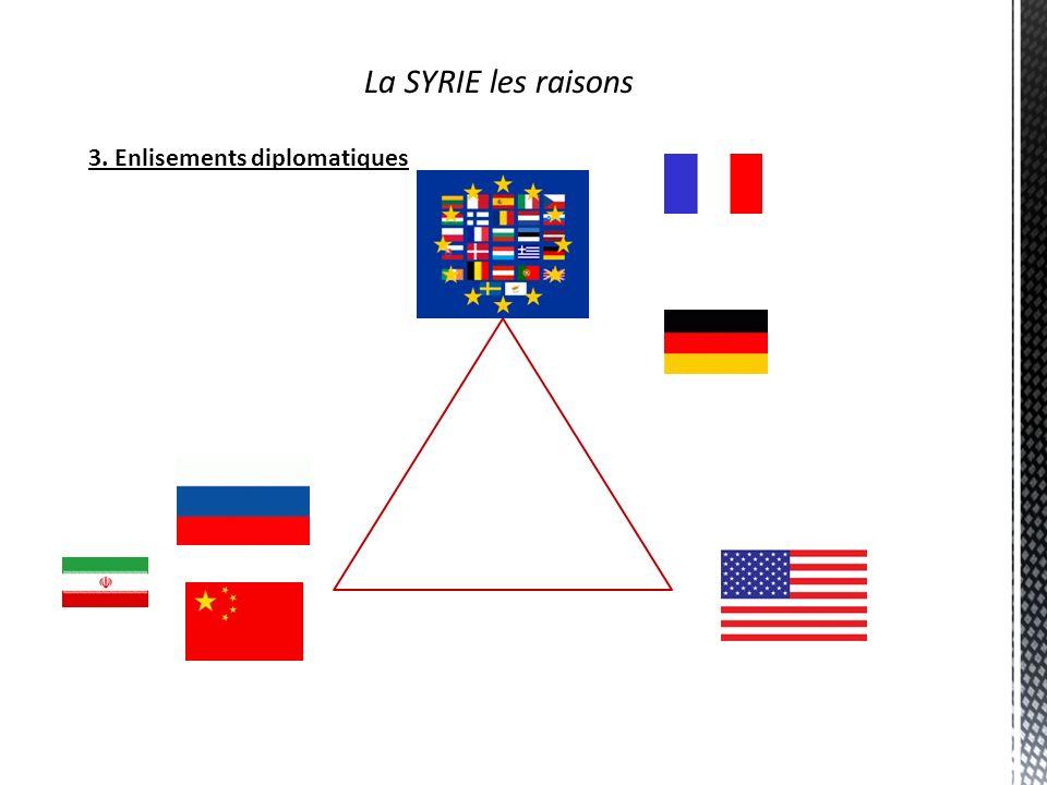 La SYRIE les raisons 3. Enlisements diplomatiques