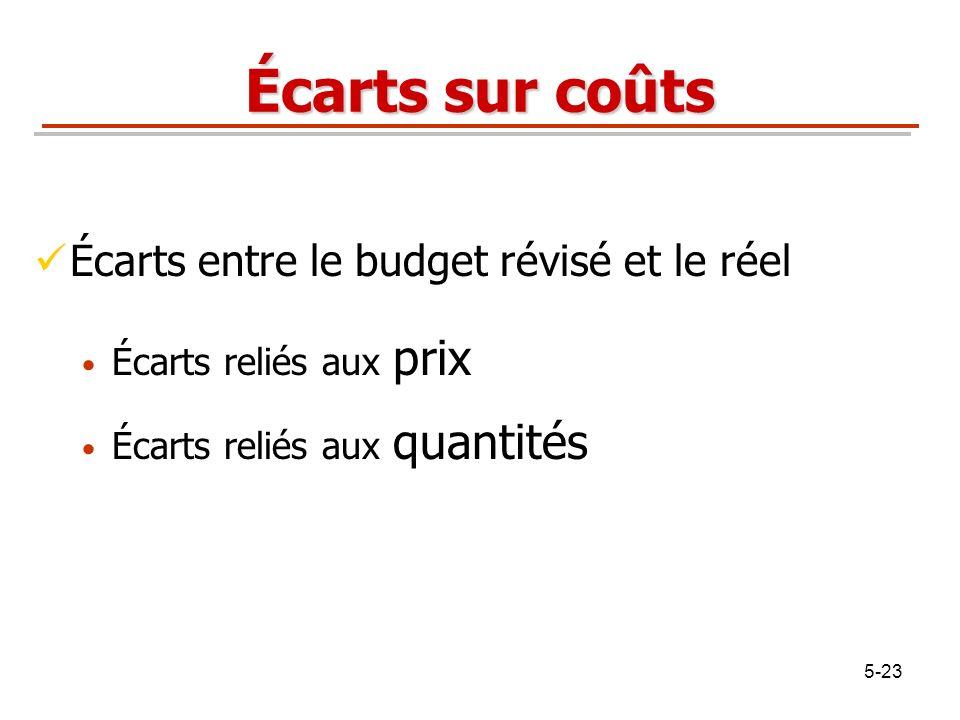 5-23 Écarts sur coûts Écarts entre le budget révisé et le réel Écarts reliés aux prix Écarts reliés aux quantités