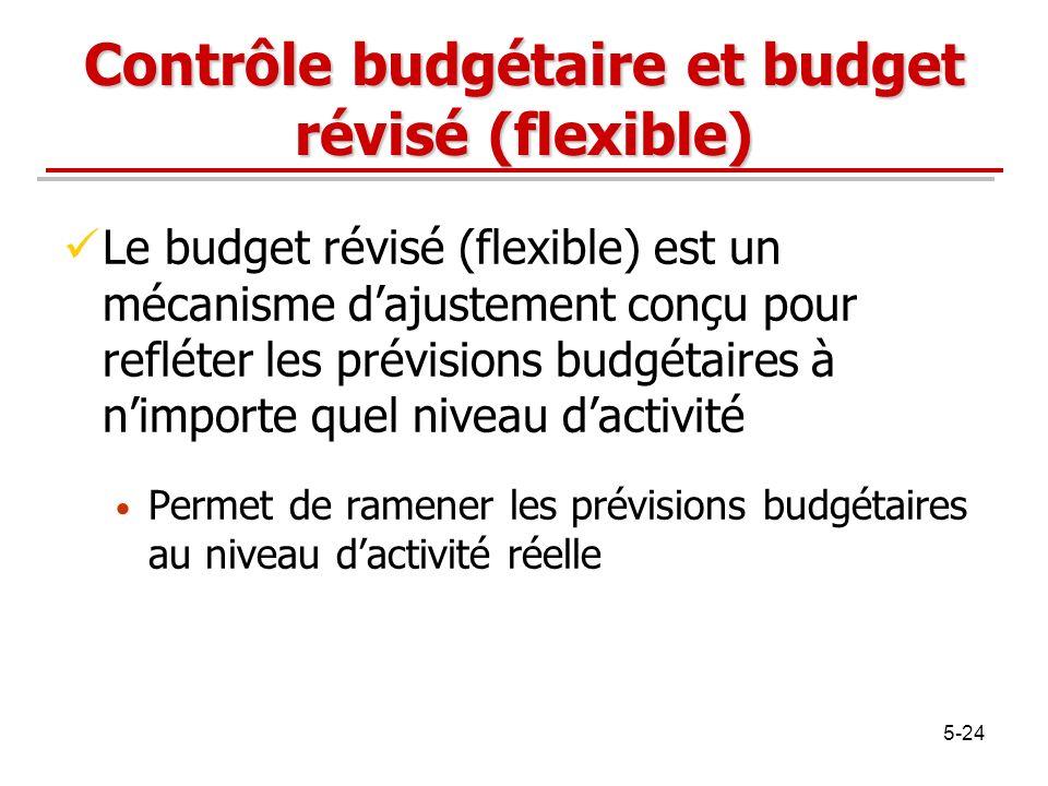 5-24 Contrôle budgétaire et budget révisé (flexible) Le budget révisé (flexible) est un mécanisme dajustement conçu pour refléter les prévisions budgé