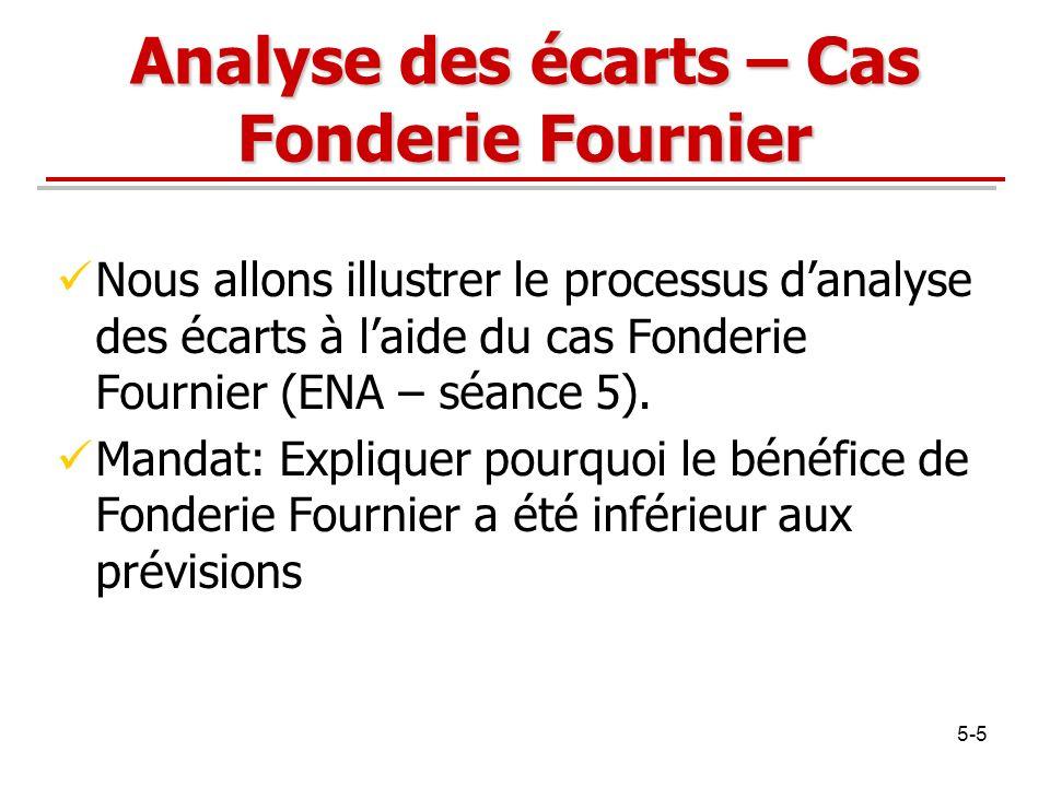 Analyse des écarts – Cas Fonderie Fournier Nous allons illustrer le processus danalyse des écarts à laide du cas Fonderie Fournier (ENA – séance 5). M