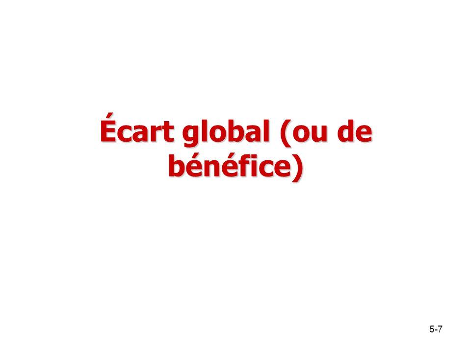 Écart global (ou de bénéfice) 5-7