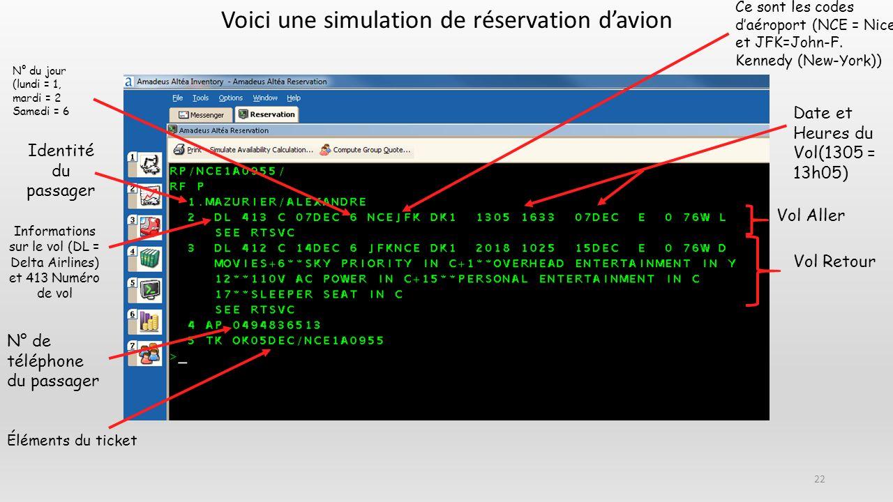 22 Voici une simulation de réservation davion Identité du passager Ce sont les codes daéroport (NCE = Nice et JFK=John-F. Kennedy (New-York)) Informat