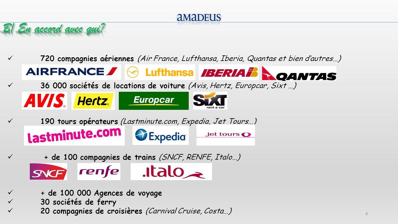 720 compagnies aériennes (Air France, Lufthansa, Iberia, Quantas et bien dautres…) 36 000 sociétés de locations de voiture (Avis, Hertz, Europcar, Six