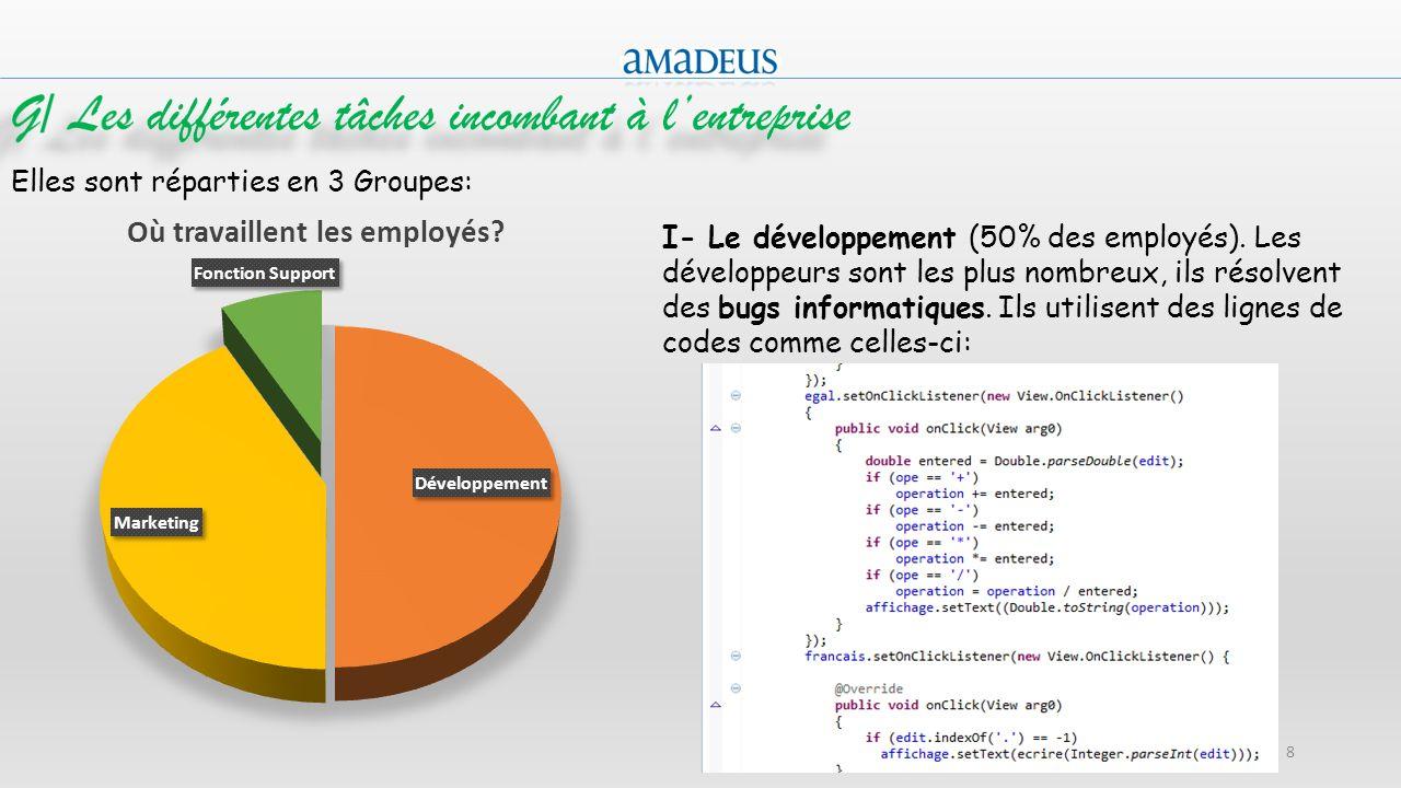 8 Elles sont réparties en 3 Groupes: I- Le développement (50% des employés). Les développeurs sont les plus nombreux, ils résolvent des bugs informati