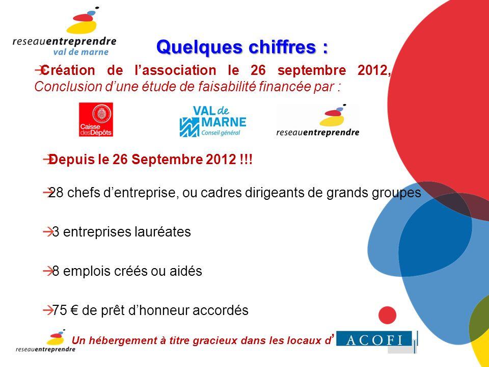 Quelques chiffres : Depuis le 26 Septembre 2012 !!.