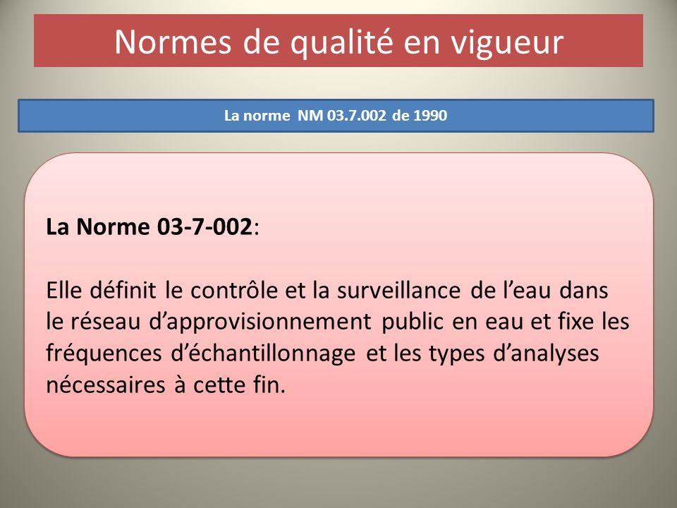 Normes de qualité en vigueur La Norme 03-7-002: Elle définit le contrôle et la surveillance de leau dans le réseau dapprovisionnement public en eau et