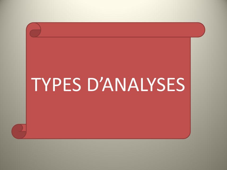 TYPES DANALYSES
