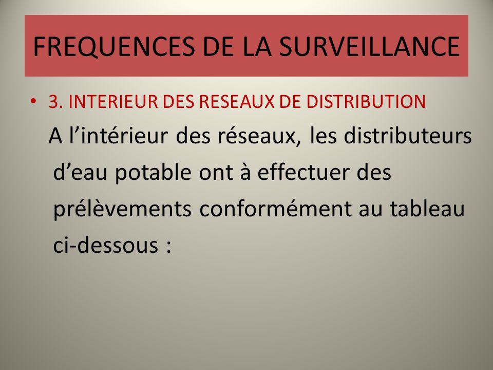 FREQUENCES DE LA SURVEILLANCE 3. INTERIEUR DES RESEAUX DE DISTRIBUTION A lintérieur des réseaux, les distributeurs deau potable ont à effectuer des pr