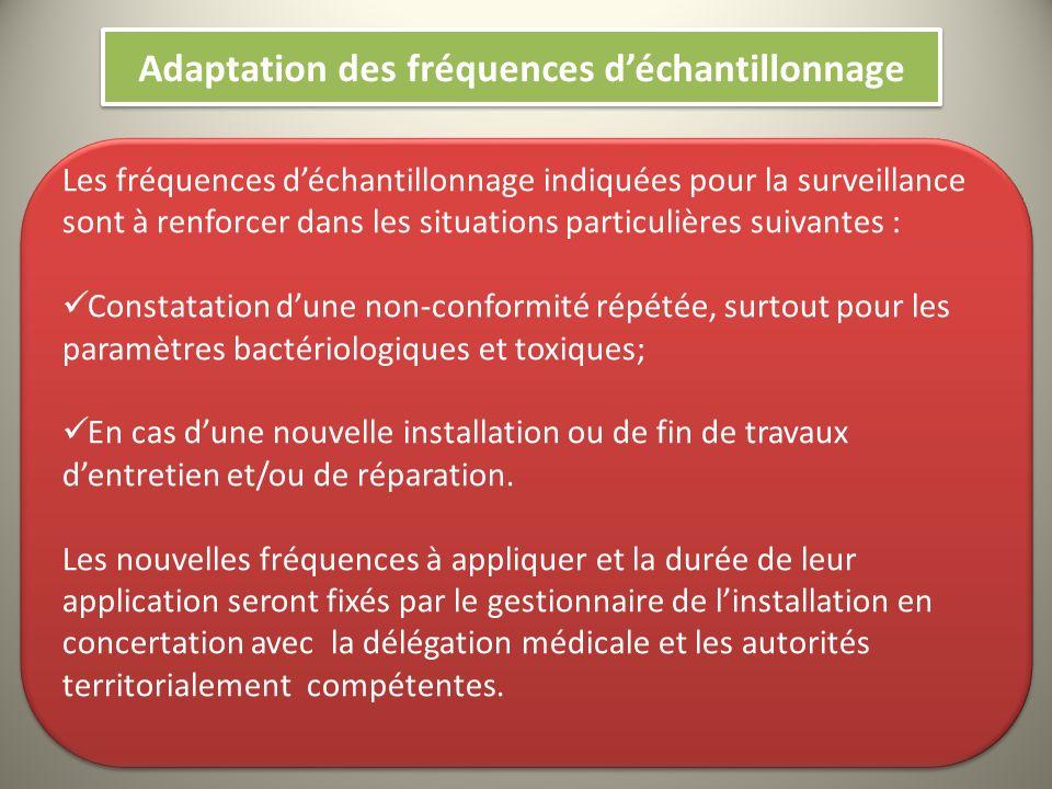 Les fréquences déchantillonnage indiquées pour la surveillance sont à renforcer dans les situations particulières suivantes : Constatation dune non-co