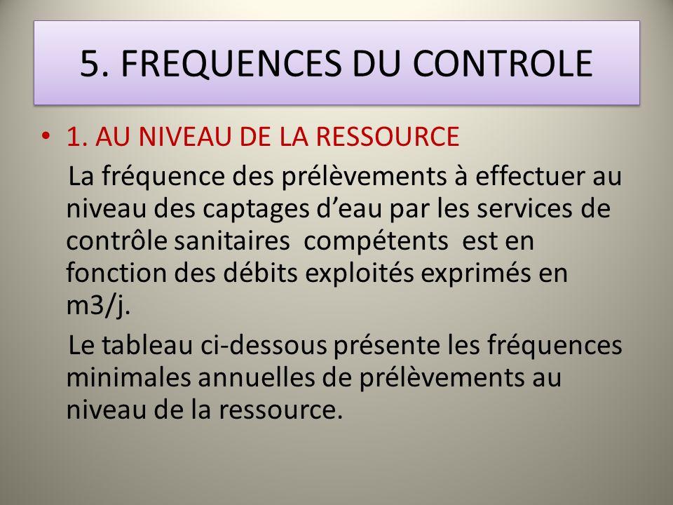 5. FREQUENCES DU CONTROLE 1. AU NIVEAU DE LA RESSOURCE La fréquence des prélèvements à effectuer au niveau des captages deau par les services de contr