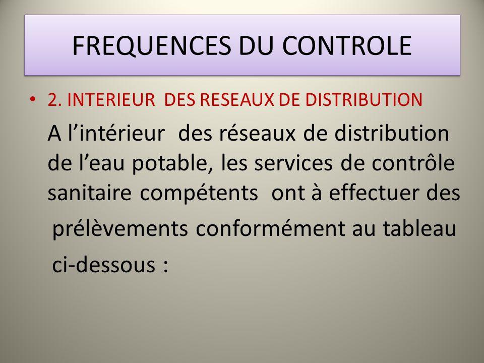 FREQUENCES DU CONTROLE 2. INTERIEUR DES RESEAUX DE DISTRIBUTION A lintérieur des réseaux de distribution de leau potable, les services de contrôle san