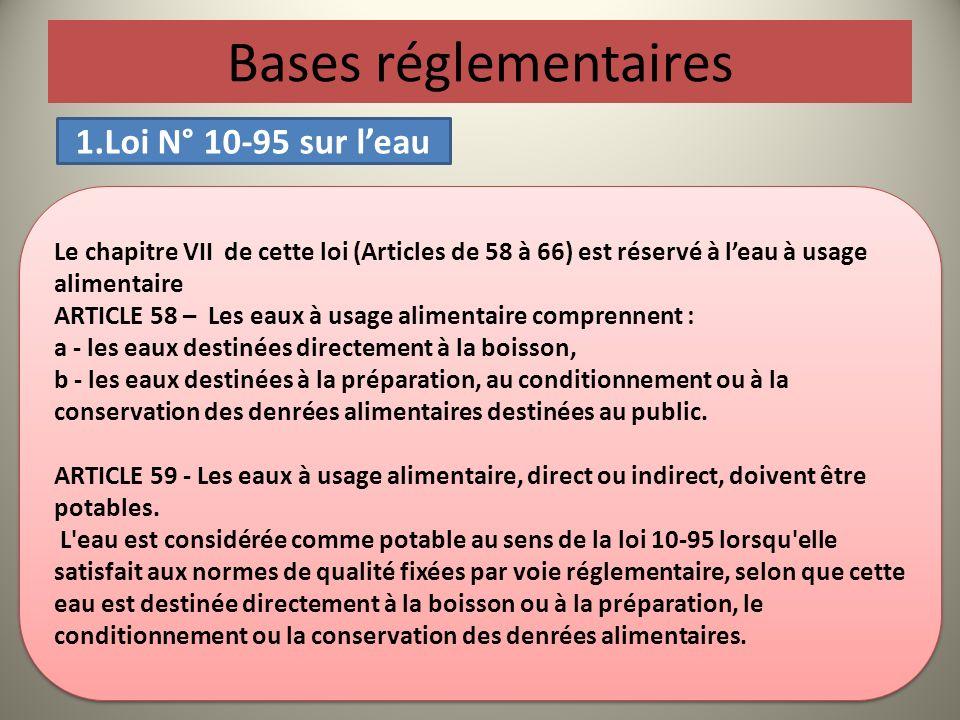 Bases réglementaires Le chapitre VII de cette loi (Articles de 58 à 66) est réservé à leau à usage alimentaire ARTICLE 58 – Les eaux à usage alimentai