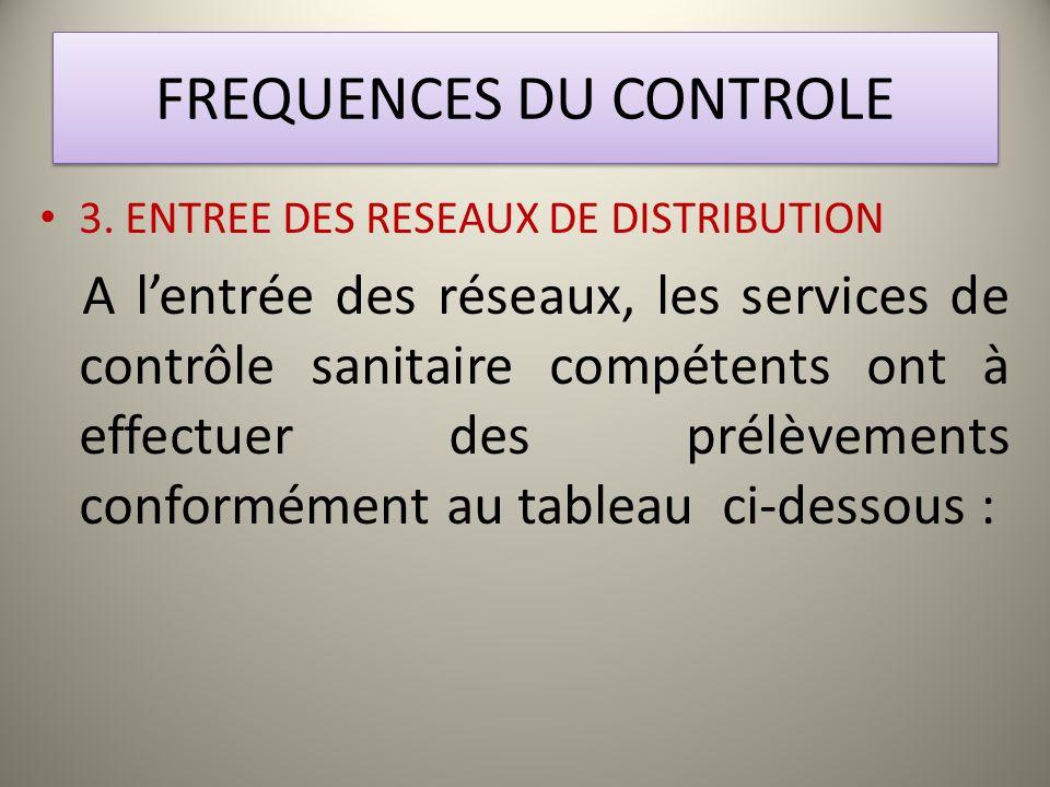 FREQUENCES DU CONTROLE 3. ENTREE DES RESEAUX DE DISTRIBUTION A lentrée des réseaux, les services de contrôle sanitaire compétents ont à effectuer des