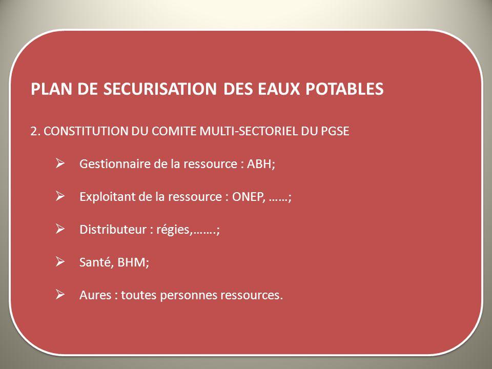 PLAN DE SECURISATION DES EAUX POTABLES 2. CONSTITUTION DU COMITE MULTI-SECTORIEL DU PGSE Gestionnaire de la ressource : ABH; Exploitant de la ressourc