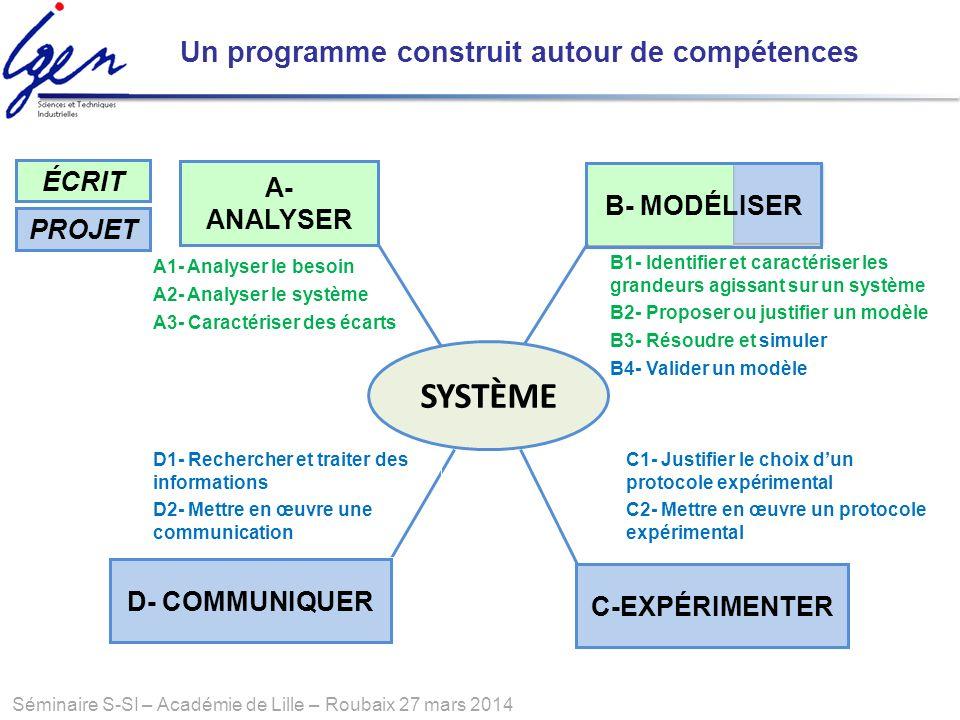 Séminaire S-SI – Académie de Lille – Roubaix 27 mars 2014 B1- Identifier et caractériser les grandeurs agissant sur un système B2- Proposer ou justifi