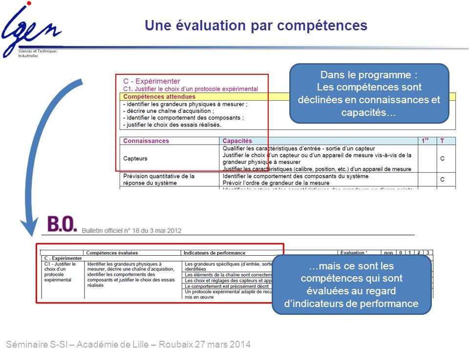 Séminaire S-SI – Académie de Lille – Roubaix 27 mars 2014 Dans le programme : Les compétences sont déclinées en connaissances et capacités… …mais ce s