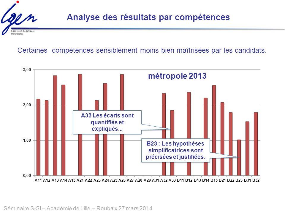 Séminaire S-SI – Académie de Lille – Roubaix 27 mars 2014 Analyse des résultats par compétences métropole 2013 Certaines compétences sensiblement moin