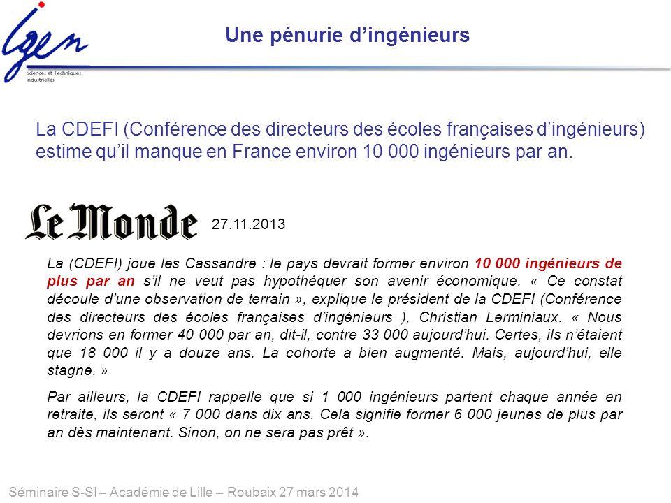 Séminaire S-SI – Académie de Lille – Roubaix 27 mars 2014 La (CDEFI) joue les Cassandre : le pays devrait former environ 10 000 ingénieurs de plus par