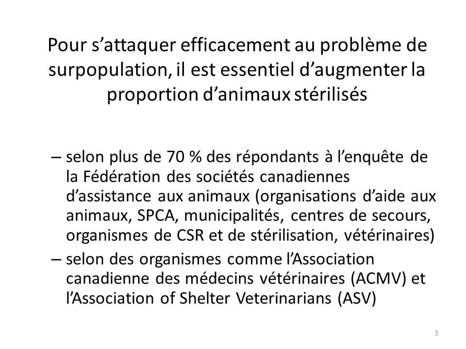Pour sattaquer efficacement au problème de surpopulation, il est essentiel daugmenter la proportion danimaux stérilisés – selon plus de 70 % des répondants à lenquête de la Fédération des sociétés canadiennes dassistance aux animaux (organisations daide aux animaux, SPCA, municipalités, centres de secours, organismes de CSR et de stérilisation, vétérinaires) – selon des organismes comme lAssociation canadienne des médecins vétérinaires (ACMV) et lAssociation of Shelter Veterinarians (ASV) 3