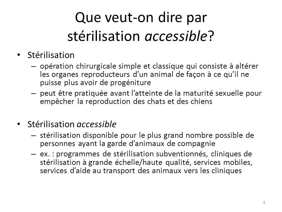 Que veut-on dire par stérilisation accessible? Stérilisation – opération chirurgicale simple et classique qui consiste à altérer les organes reproduct