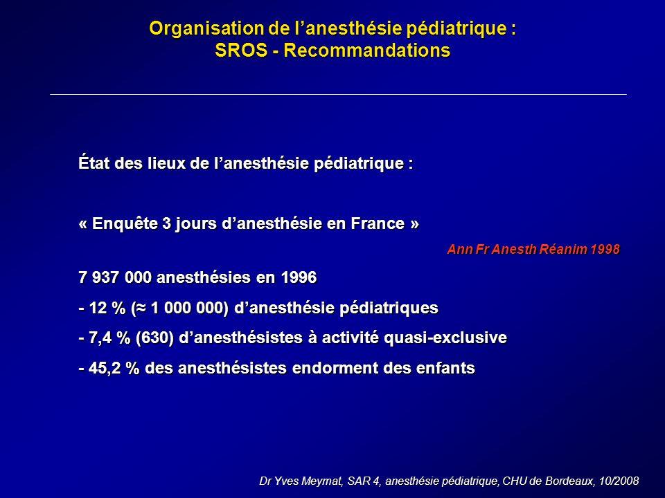 Organisation de lanesthésie pédiatrique : SROS - Recommandations Dr Yves Meymat, SAR 4, anesthésie pédiatrique, CHU de Bordeaux, 10/2008 État des lieux de lanesthésie pédiatrique : « Enquête 3 jours danesthésie en France » Ann Fr Anesth Réanim 1998 7 937 000 anesthésies en 1996 - 12 % ( 1 000 000) danesthésie pédiatriques - 7,4 % (630) danesthésistes à activité quasi-exclusive - 45,2 % des anesthésistes endorment des enfants