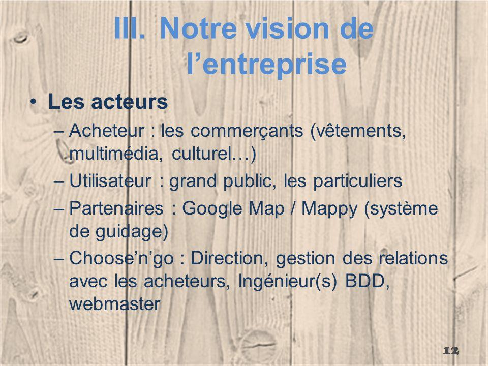 III.Notre vision de lentreprise Les acteurs –Acheteur : les commerçants (vêtements, multimédia, culturel…) –Utilisateur : grand public, les particulie