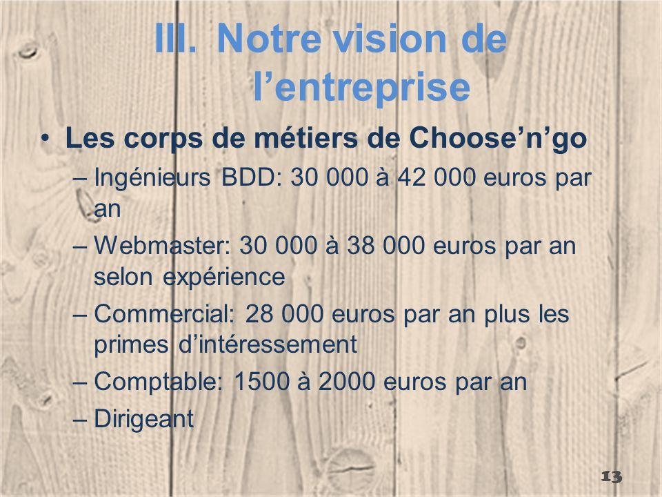 III.Notre vision de lentreprise Les corps de métiers de Choosengo –Ingénieurs BDD: 30 000 à 42 000 euros par an –Webmaster: 30 000 à 38 000 euros par