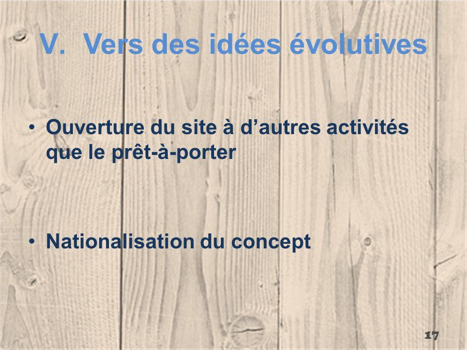 V.Vers des idées évolutives Ouverture du site à dautres activités que le prêt-à-porter Nationalisation du concept 17