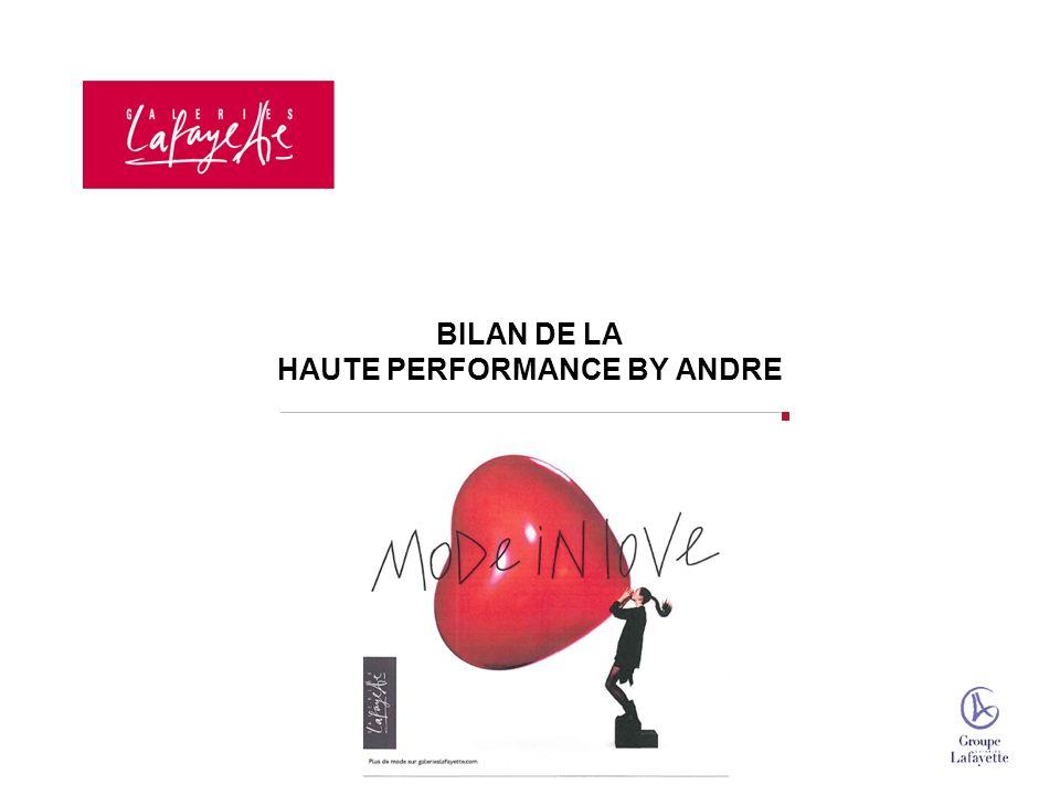 BILAN DE LA HAUTE PERFORMANCE BY ANDRE