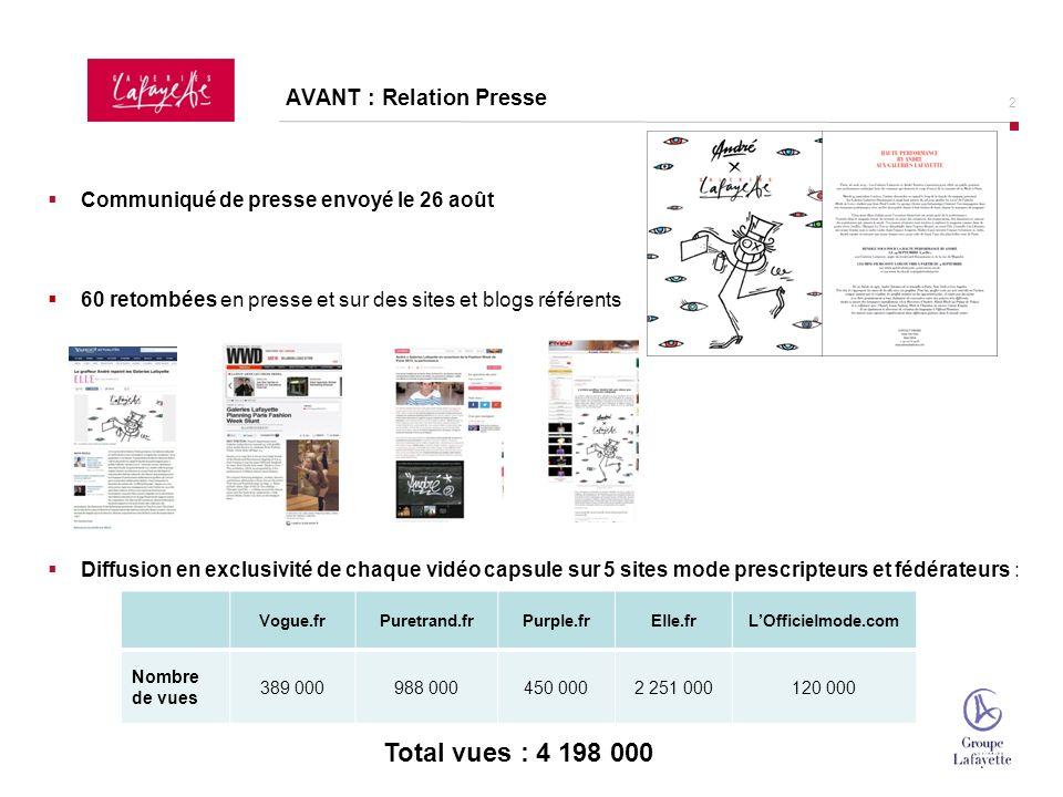 AVANT : Relation Presse 2 Communiqué de presse envoyé le 26 août 60 retombées en presse et sur des sites et blogs référents Diffusion en exclusivité de chaque vidéo capsule sur 5 sites mode prescripteurs et fédérateurs : Vogue.frPuretrand.frPurple.frElle.frLOfficielmode.com Nombre de vues 389 000988 000450 0002 251 000120 000 Total vues : 4 198 000