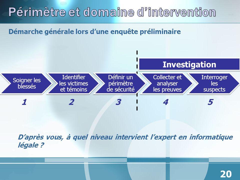 Démarche générale lors dune enquête préliminaire Daprès vous, à quel niveau intervient lexpert en informatique légale ? Investigation 1 2 3 4 5 20