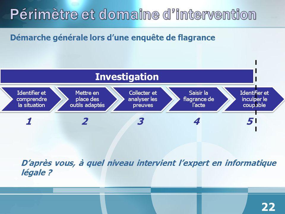 Démarche générale lors dune enquête de flagrance Daprès vous, à quel niveau intervient lexpert en informatique légale ? Investigation 1 2 3 4 5 22