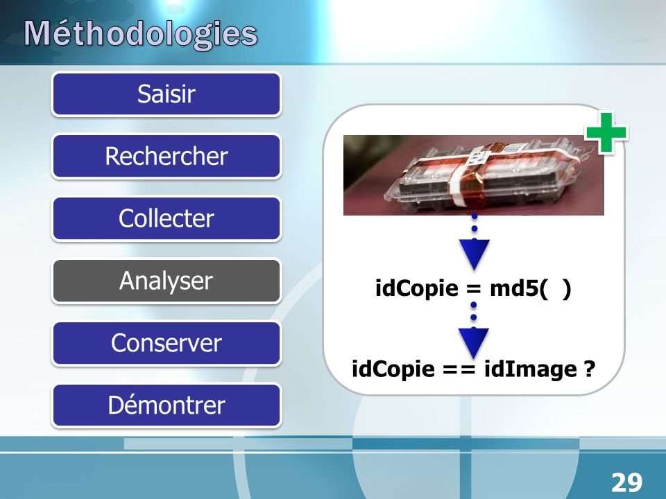 SaisirRechercherCollecterAnalyserConserverDémontrer 29 idCopie = md5( ) idCopie == idImage ?