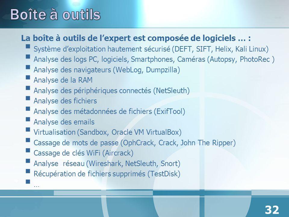 La boîte à outils de lexpert est composée de logiciels … : Système dexploitation hautement sécurisé (DEFT, SIFT, Helix, Kali Linux) Analyse des logs P