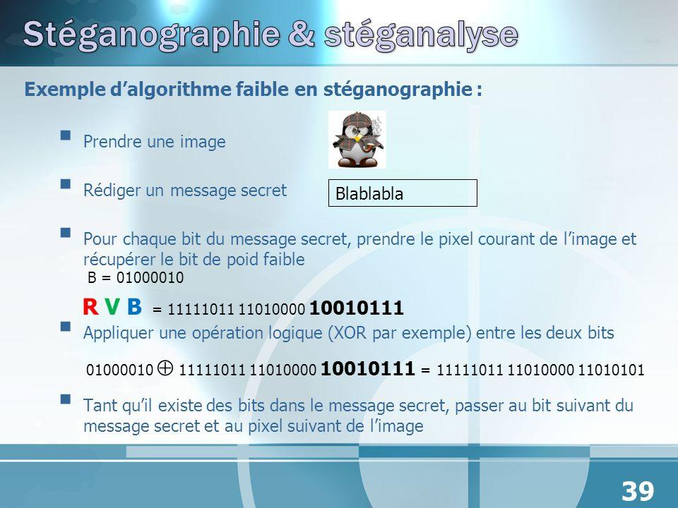 Exemple dalgorithme faible en stéganographie : Prendre une image Rédiger un message secret Pour chaque bit du message secret, prendre le pixel courant