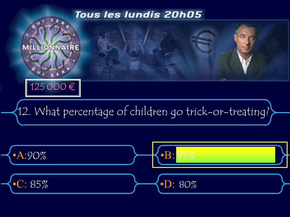 A:B: D:C: 12. What percentage of children go trick-or-treating 90% 85% 80% 93% 125 000