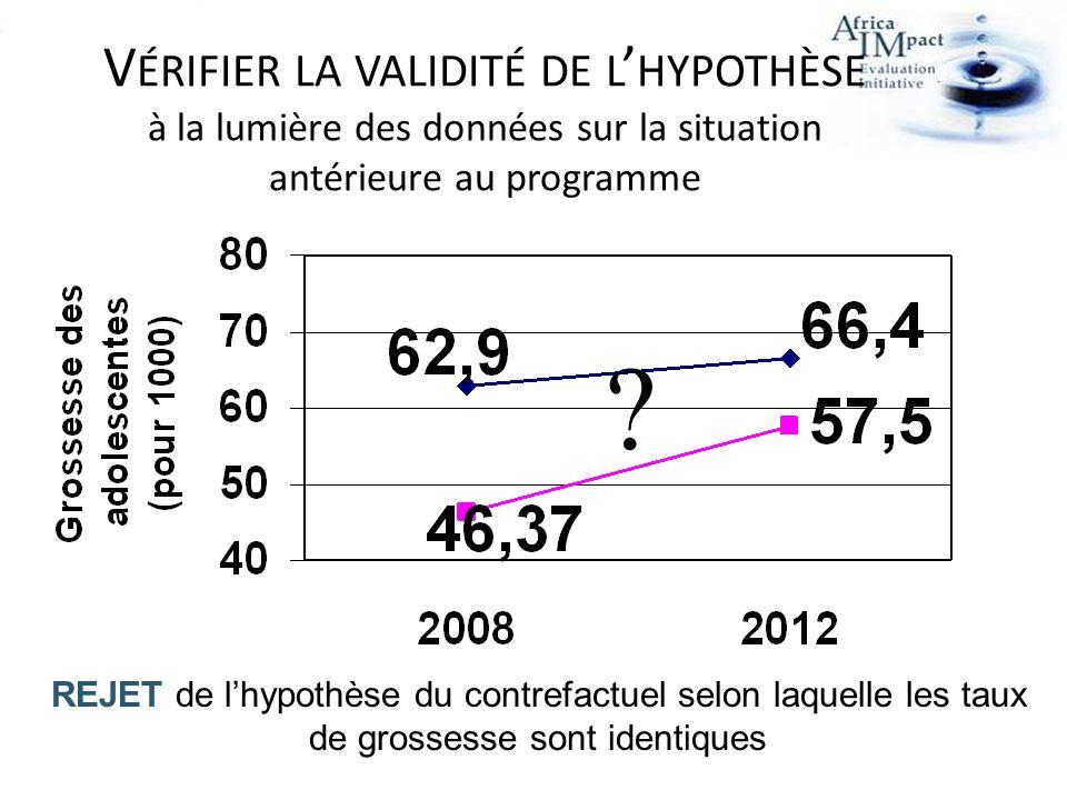 V ÉRIFIER LA VALIDITÉ DE L HYPOTHÈSE à la lumière des données sur la situation antérieure au programme .