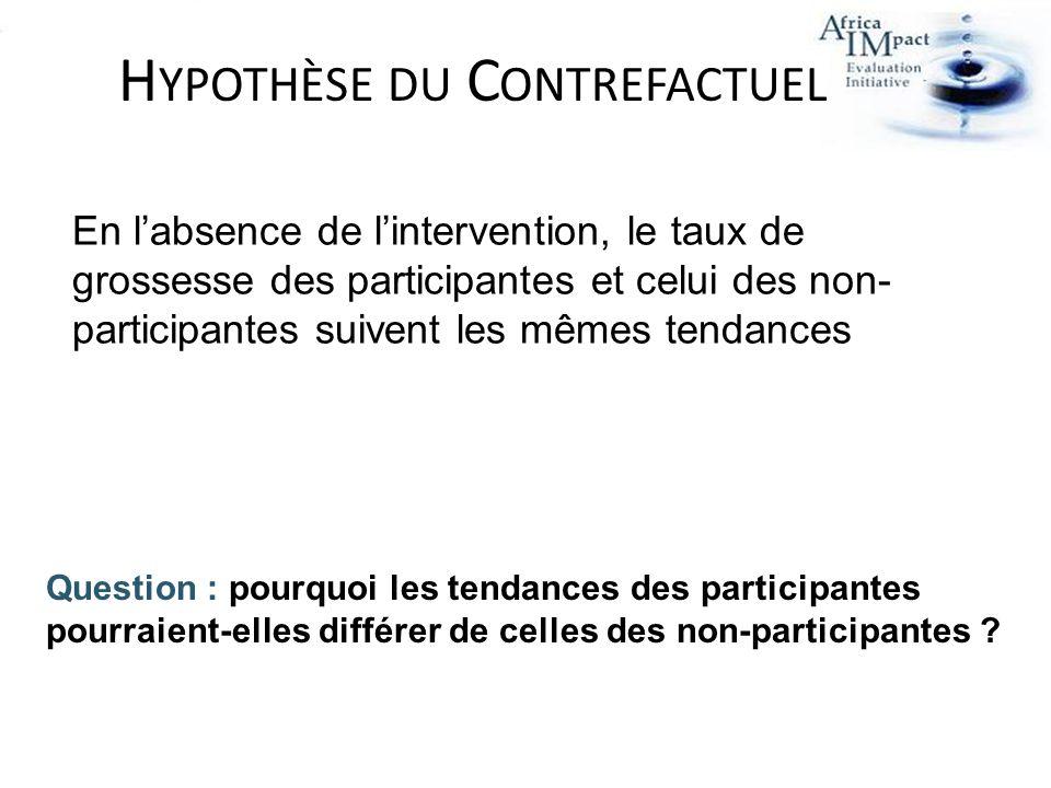 H YPOTHÈSE DU C ONTREFACTUEL Question : pourquoi les tendances des participantes pourraient-elles différer de celles des non-participantes ? En labsen