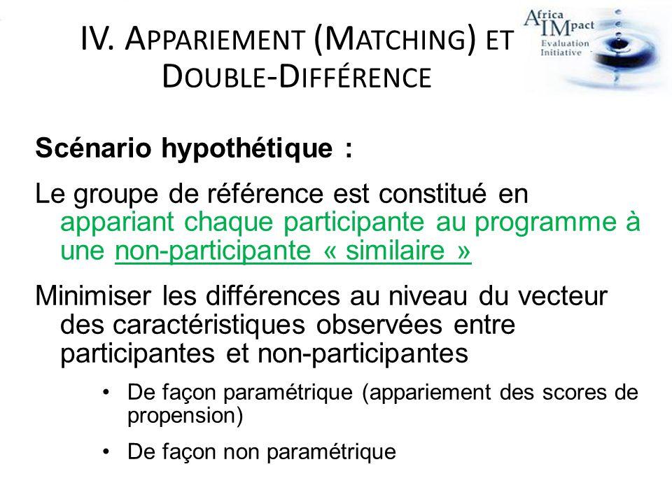 IV. A PPARIEMENT (M ATCHING ) ET D OUBLE -D IFFÉRENCE Scénario hypothétique : Le groupe de référence est constitué en appariant chaque participante au