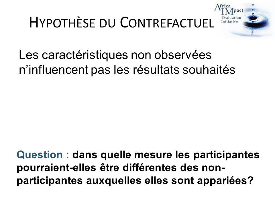 H YPOTHÈSE DU C ONTREFACTUEL Question : dans quelle mesure les participantes pourraient-elles être différentes des non- participantes auxquelles elles
