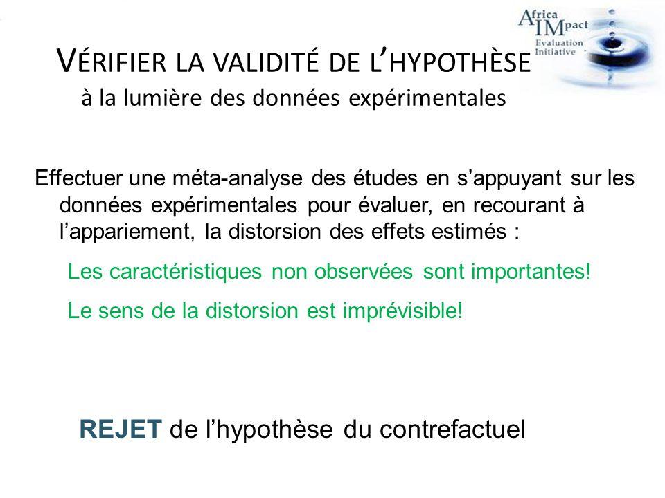 V ÉRIFIER LA VALIDITÉ DE L HYPOTHÈSE à la lumière des données expérimentales REJET de lhypothèse du contrefactuel Effectuer une méta-analyse des étude