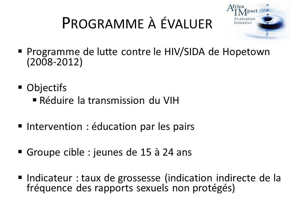 P ROGRAMME À ÉVALUER Programme de lutte contre le HIV/SIDA de Hopetown (2008-2012) Objectifs Réduire la transmission du VIH Intervention : éducation p