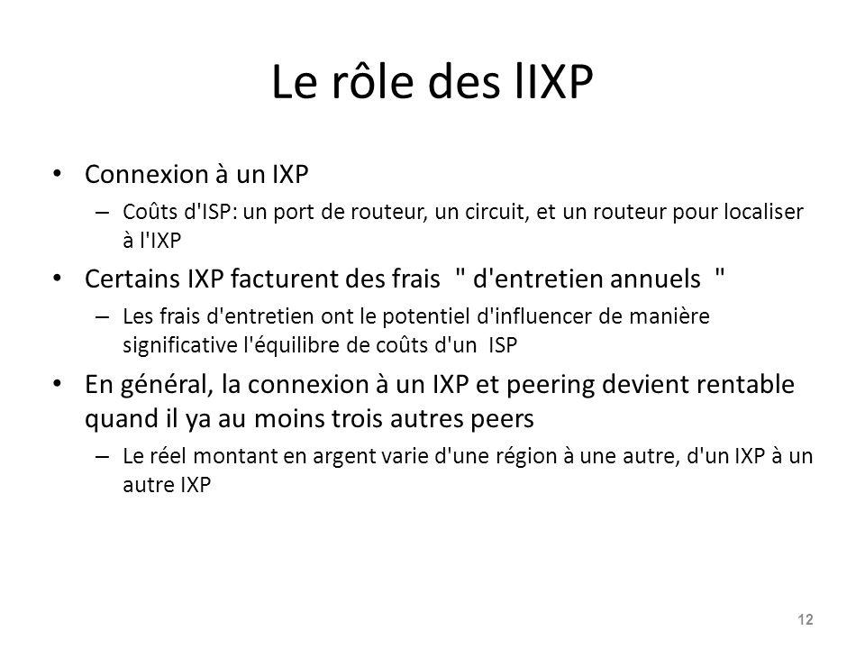 Le rôle des lIXP Connexion à un IXP – Coûts d'ISP: un port de routeur, un circuit, et un routeur pour localiser à l'IXP Certains IXP facturent des fra