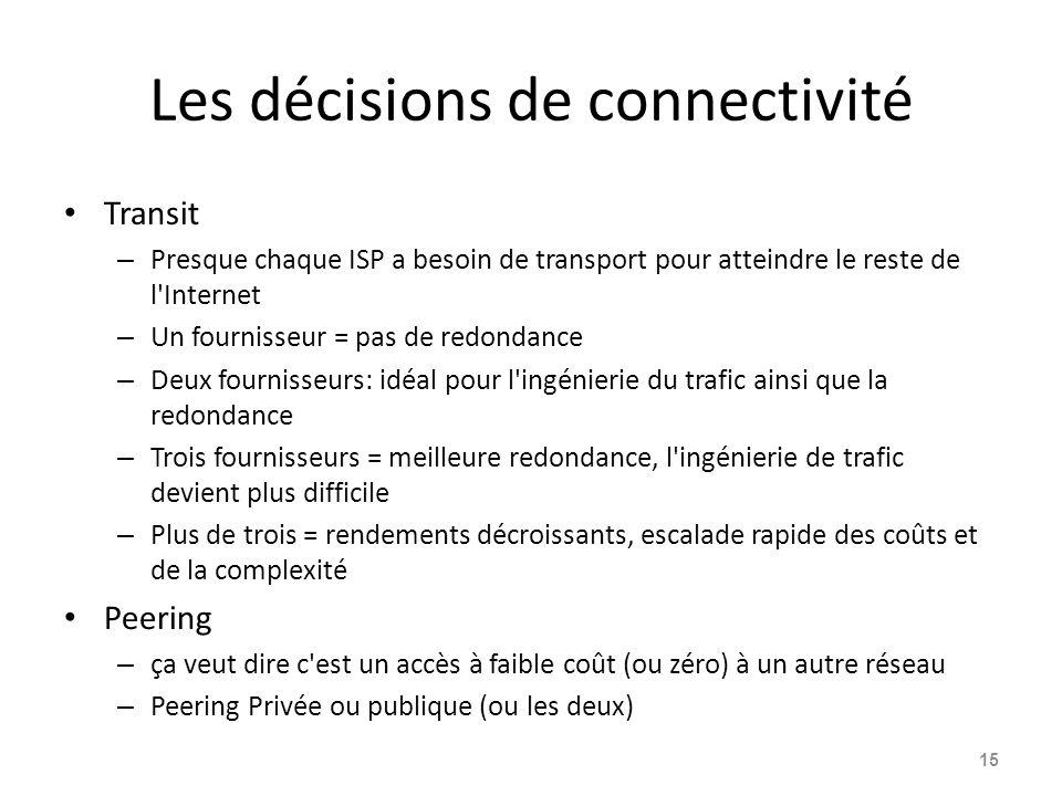 Les décisions de connectivité Transit – Presque chaque ISP a besoin de transport pour atteindre le reste de l'Internet – Un fournisseur = pas de redon