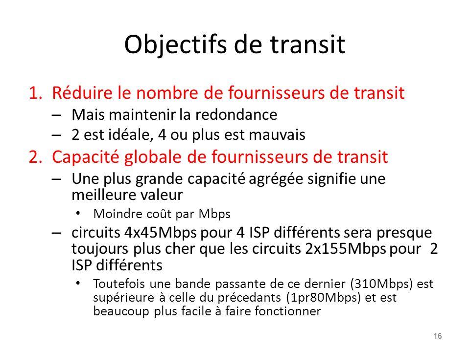 Objectifs de transit 1.Réduire le nombre de fournisseurs de transit – Mais maintenir la redondance – 2 est idéale, 4 ou plus est mauvais 2.Capacité gl